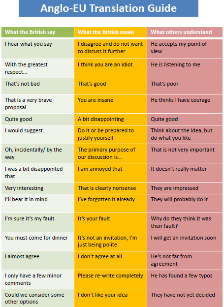 2011-05-22 anglo-eu translation guide