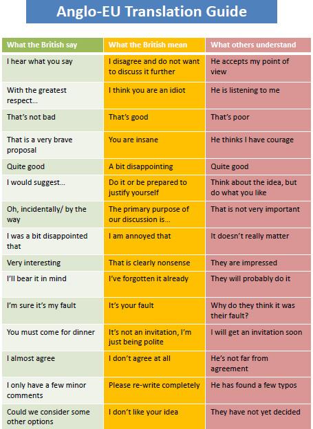 2011-05-22 anglo-eu translation guide